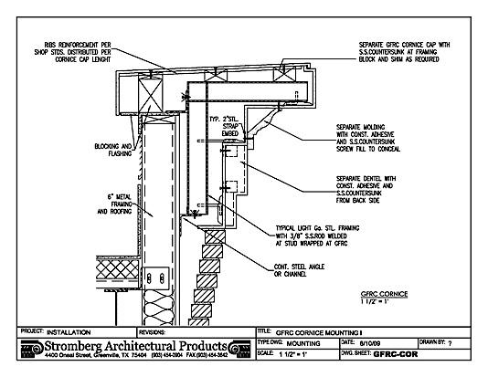 the power of framing fairhurst pdf